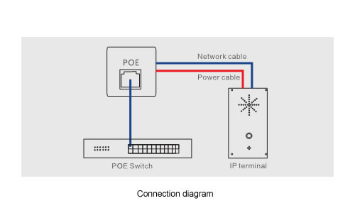 Spon Ip Poe Intercom System And Pa System For Iot Solution