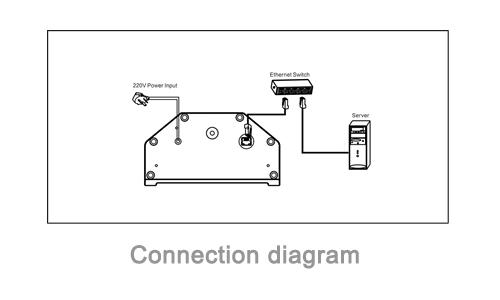 Ip Speaker Manufacturer For Ip Paging System